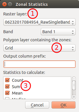 Getting the average DVI value into polygons using shapefiles
